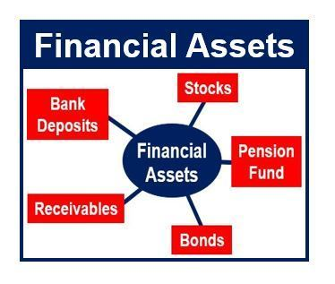 What are financial assets?