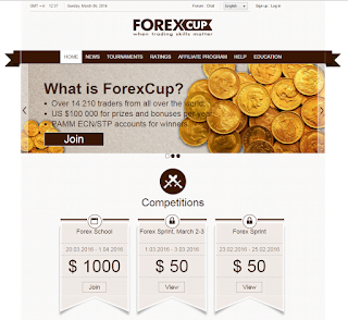 Forexcup trading contests