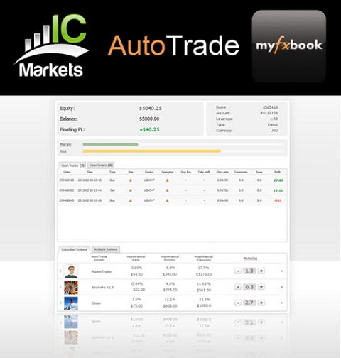 MyFXBook autotrade of ICMarkets