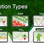 Basic Types of Binary Options