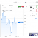 Binary Options Trading Platform of Alpari