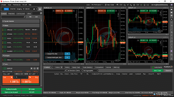 The best cTrader Forex brokers