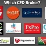 Best CFD Brokers List 2020 - Comparative Broker Directory