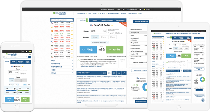 Trading platform of EasyMarkets