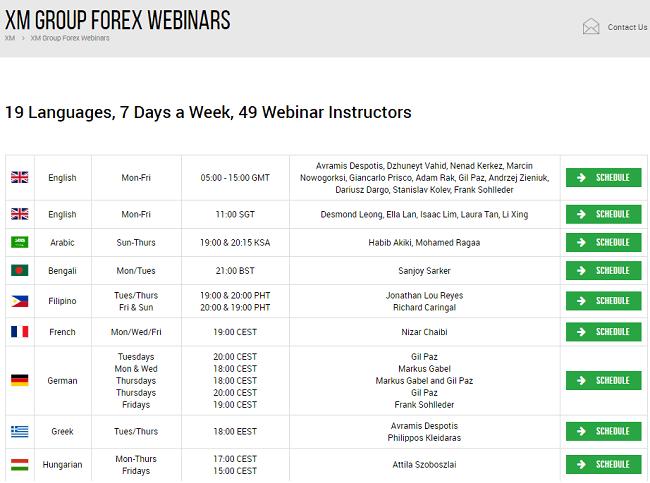 XM Forex Webinars