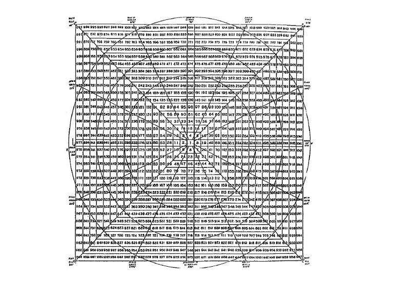 Gann Square of Nine