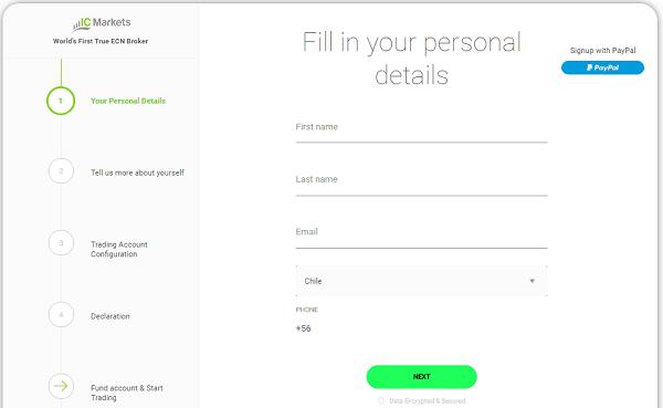 Registration form in ICMarkets