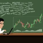 Types of Indicators in Technical Analysis