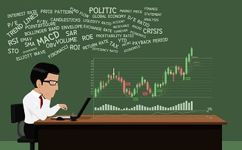 Technical indicators in Forex
