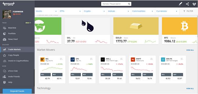 Markets list of eToro broker
