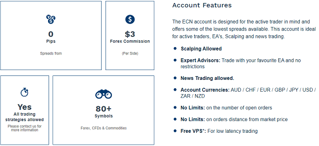 Trading accounts of Valutrades
