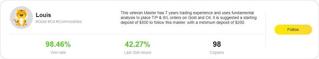 Tigerwit Trading Master