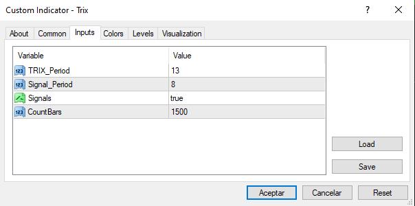 Trix indicator settings