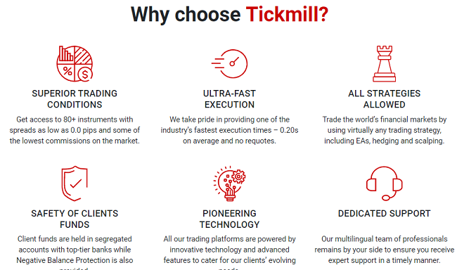 Why choose the broker Tickmill
