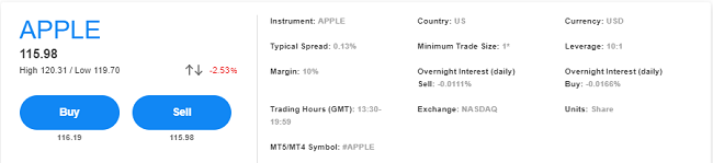 Apple CFD trading costs