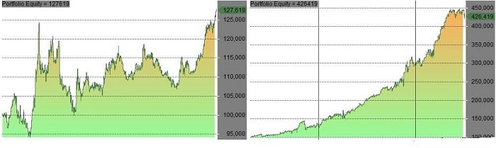 Equity curve example