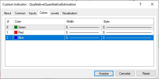 QQE indicator for Metatrader 4 - Customization