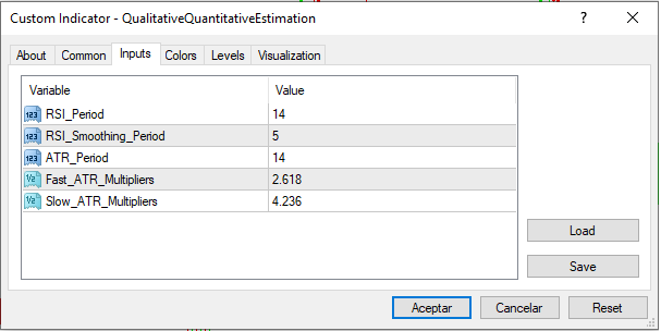 QQE indicator Inputs